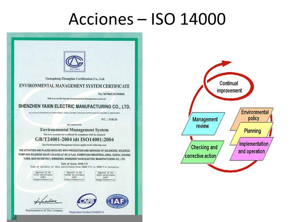Acciones – ISO 14000