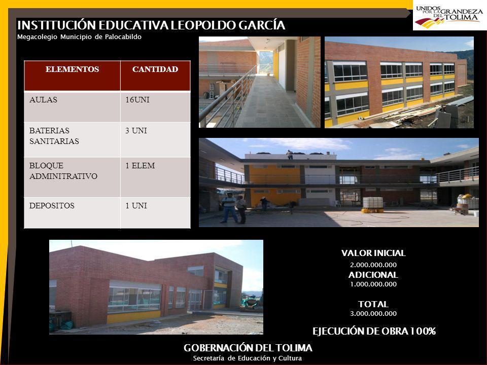 INSTITUCIÓN EDUCATIVA LEOPOLDO GARCÍA