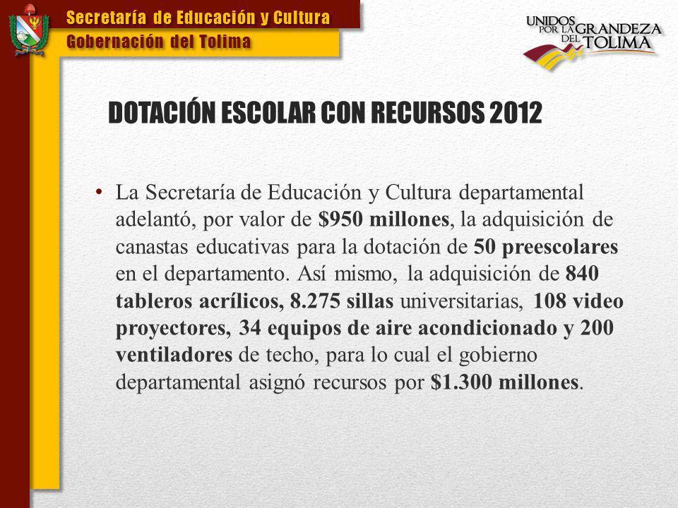 DOTACIÓN ESCOLAR CON RECURSOS 2012