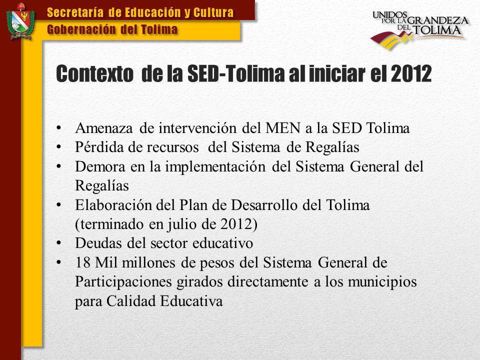 Contexto de la SED-Tolima al iniciar el 2012