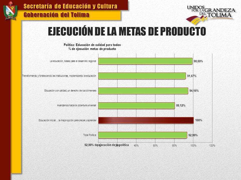 EJECUCIÓN DE LA METAS DE PRODUCTO
