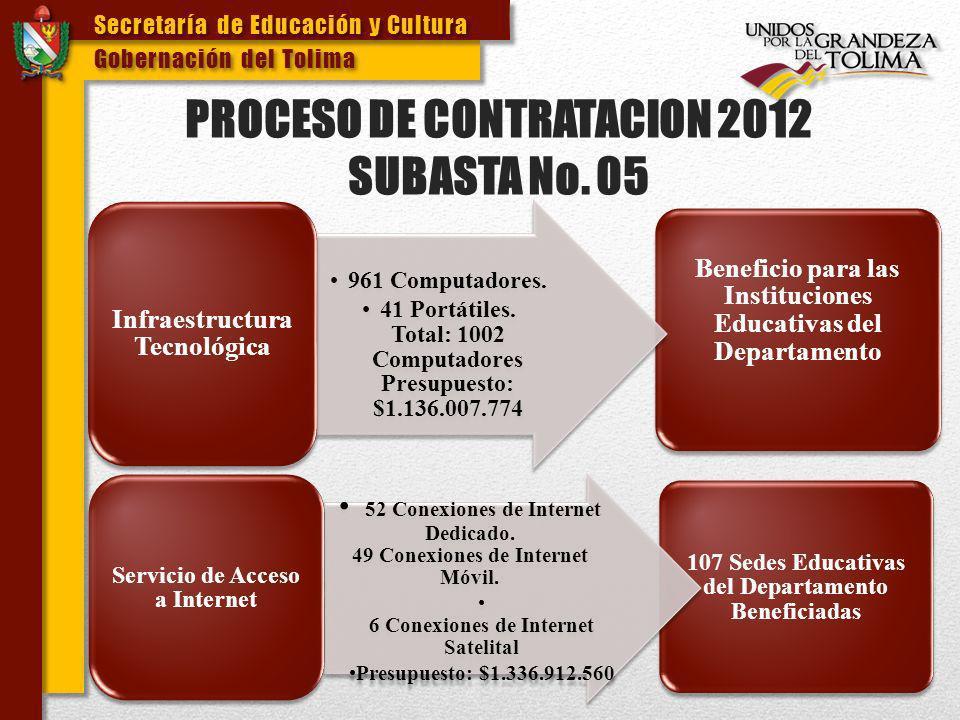 PROCESO DE CONTRATACION 2012