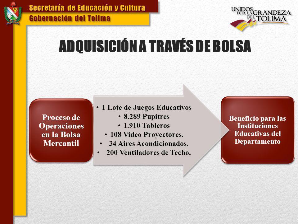 ADQUISICIÓN A TRAVÉS DE BOLSA