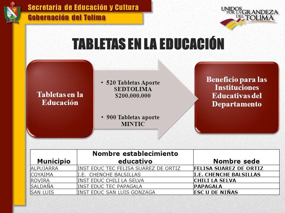 TABLETAS EN LA EDUCACIÓN