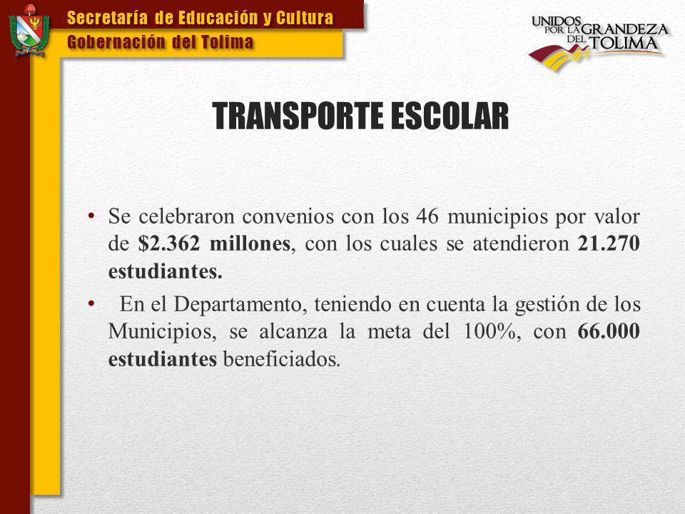 . Secretaría de Educación y Cultura. Gobernación del Tolima. TRANSPORTE ESCOLAR.