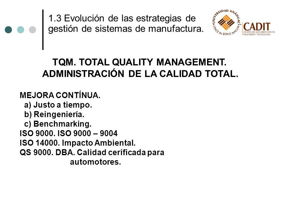 TQM. TOTAL QUALITY MANAGEMENT. ADMINISTRACIÓN DE LA CALIDAD TOTAL.