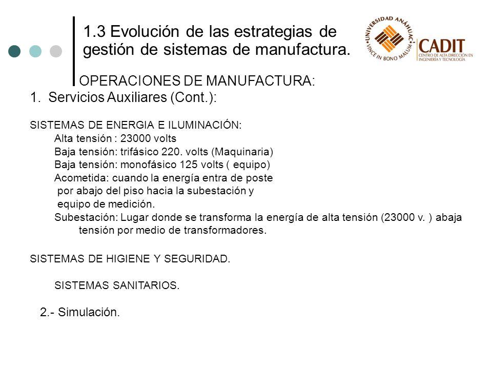 1.3 Evolución de las estrategias de gestión de sistemas de manufactura.
