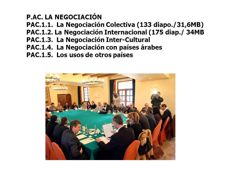 P.AC. LA NEGOCIACIÓN PAC.1.1. La Negociación Colectiva (133 diapo./31,6MB) PAC.1.2. La Negociación Internacional (175 diap./ 34MB.