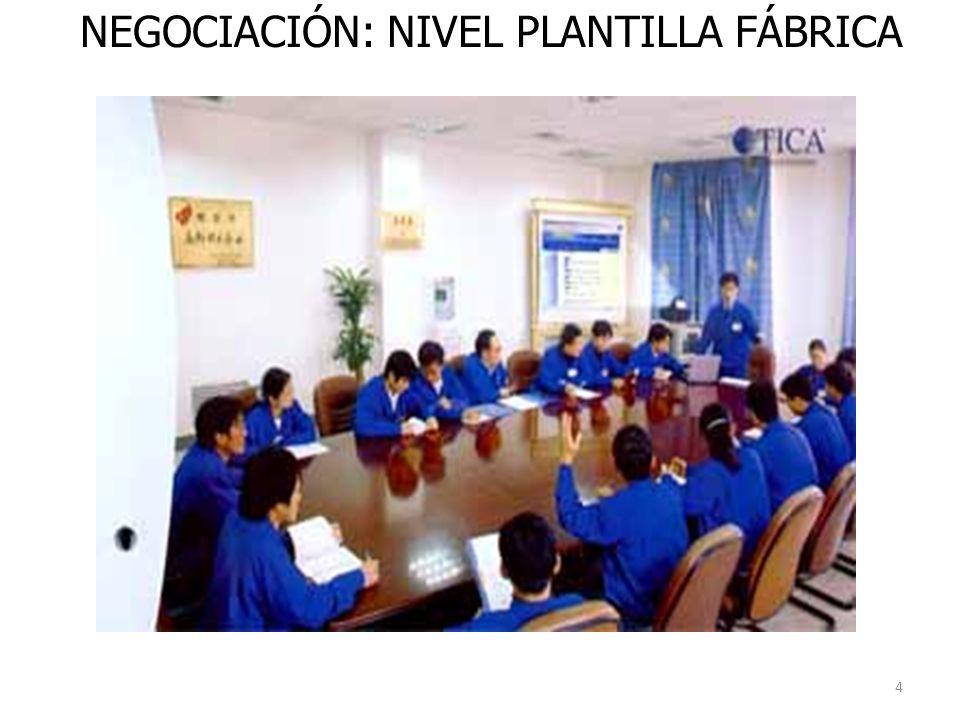 NEGOCIACIÓN: NIVEL PLANTILLA FÁBRICA