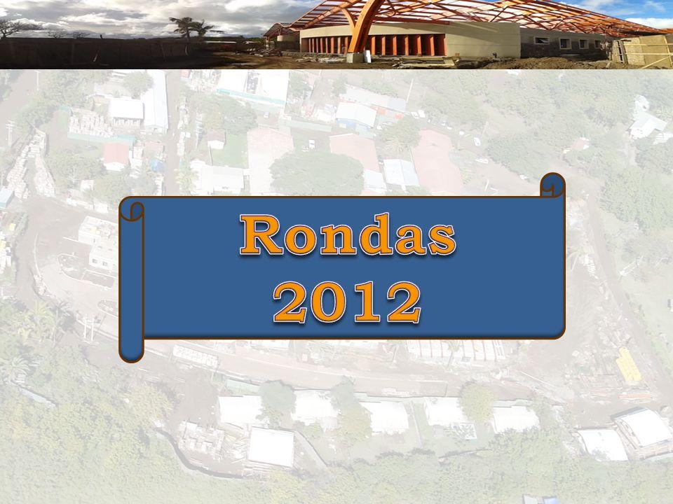 Rondas 2012