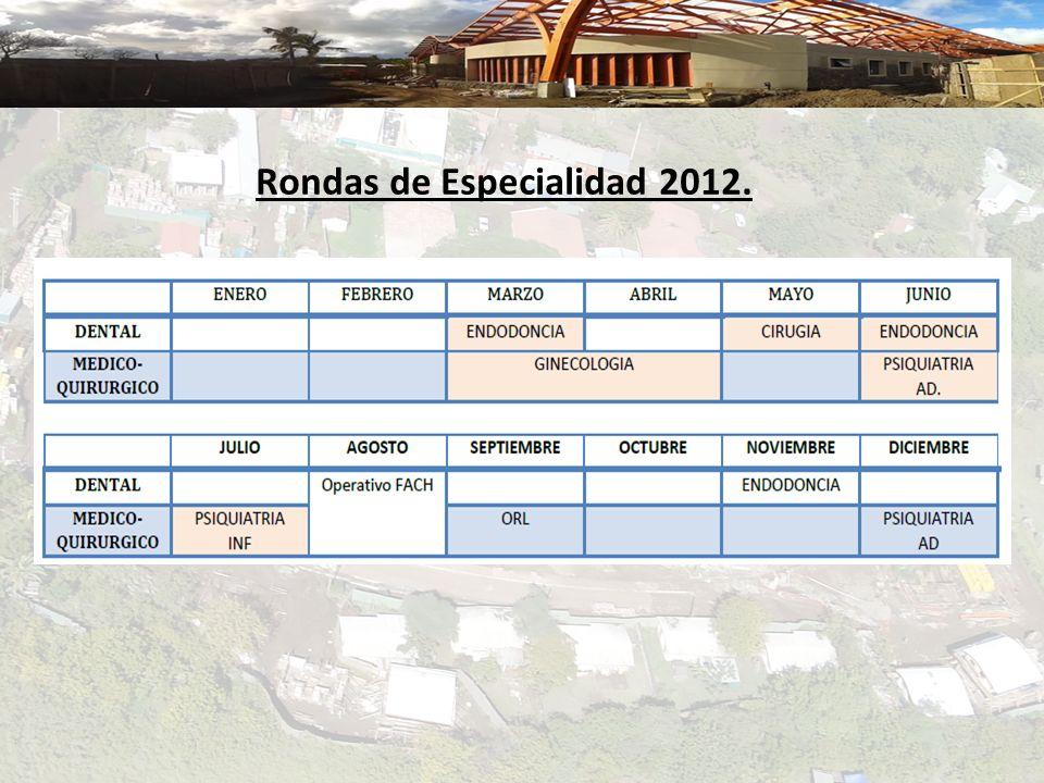 Rondas de Especialidad 2012.