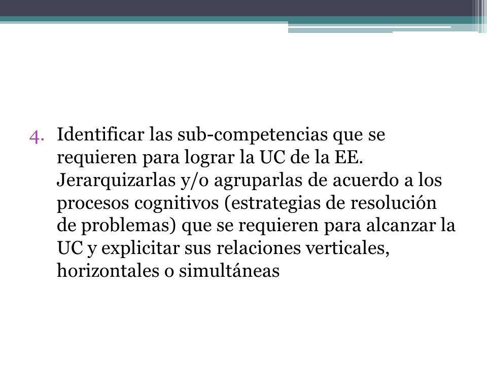 Identificar las sub-competencias que se requieren para lograr la UC de la EE.