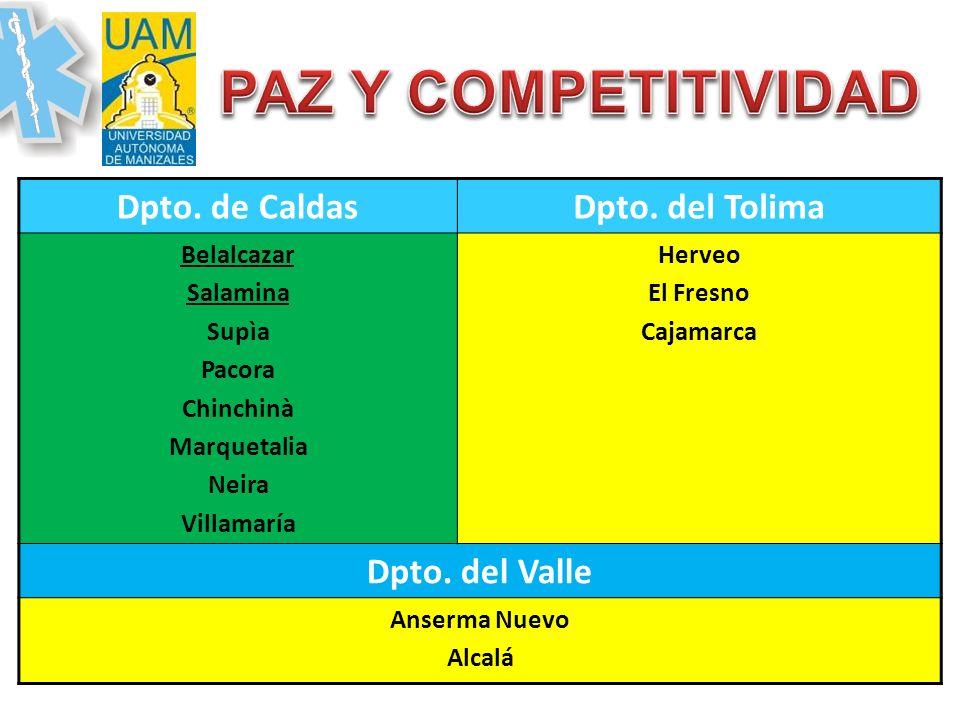 PAZ Y COMPETITIVIDAD Dpto. de Caldas Dpto. del Tolima Dpto. del Valle