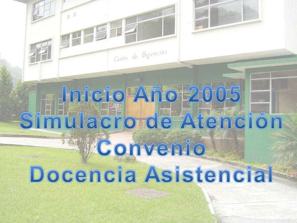 Inicio Año 2005 Simulacro de Atención Convenio Docencia Asistencial