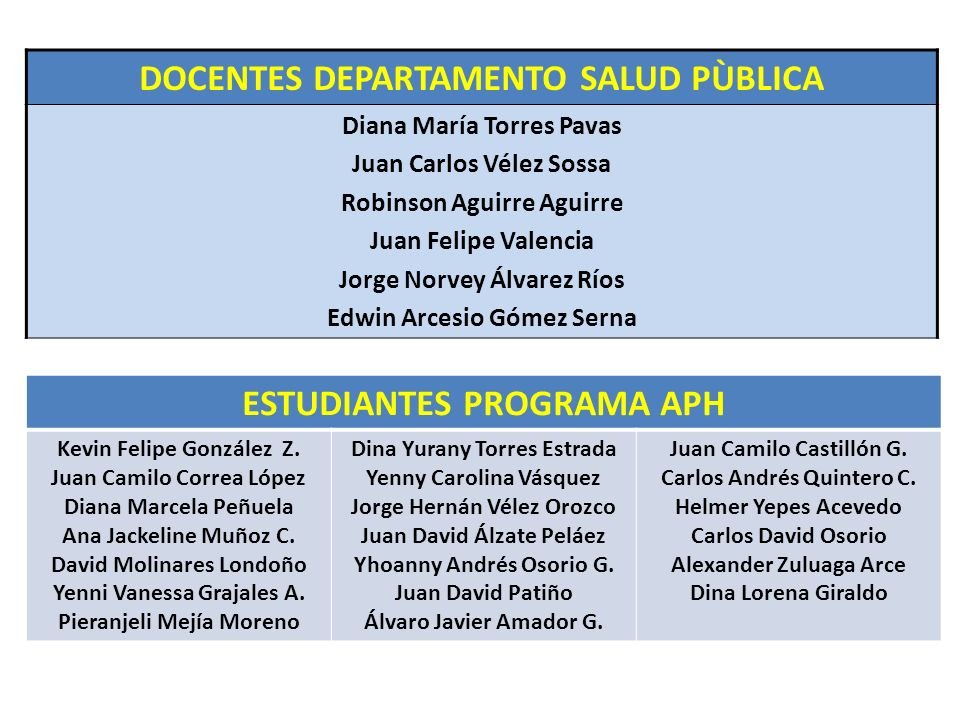 DOCENTES DEPARTAMENTO SALUD PÙBLICA ESTUDIANTES PROGRAMA APH