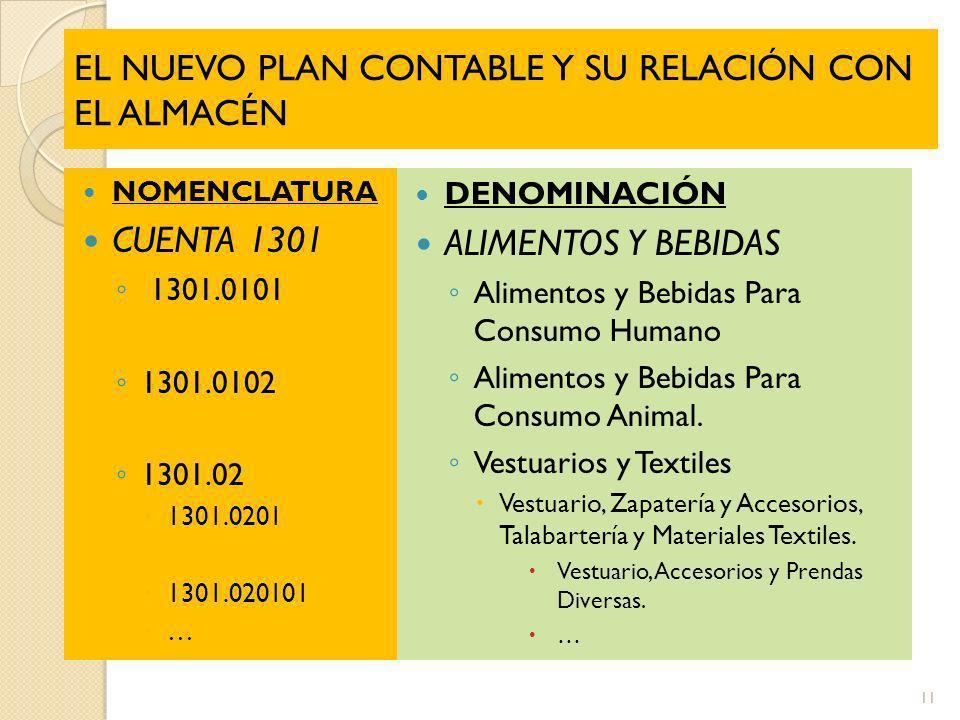 EL NUEVO PLAN CONTABLE Y SU RELACIÓN CON EL ALMACÉN