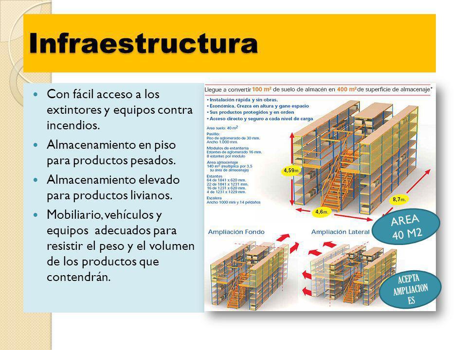 Infraestructura Con fácil acceso a los extintores y equipos contra incendios. Almacenamiento en piso para productos pesados.