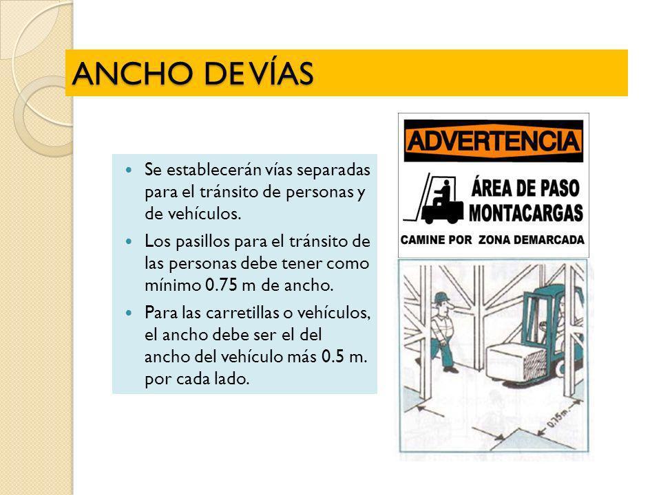 ANCHO DE VÍAS Se establecerán vías separadas para el tránsito de personas y de vehículos.
