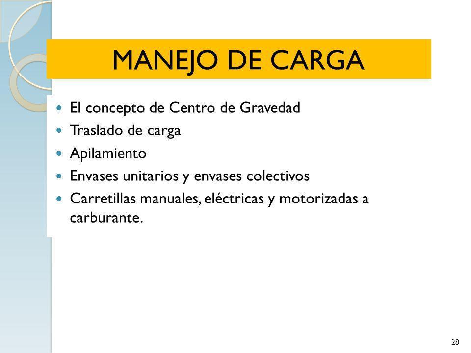 MANEJO DE CARGA El concepto de Centro de Gravedad Traslado de carga