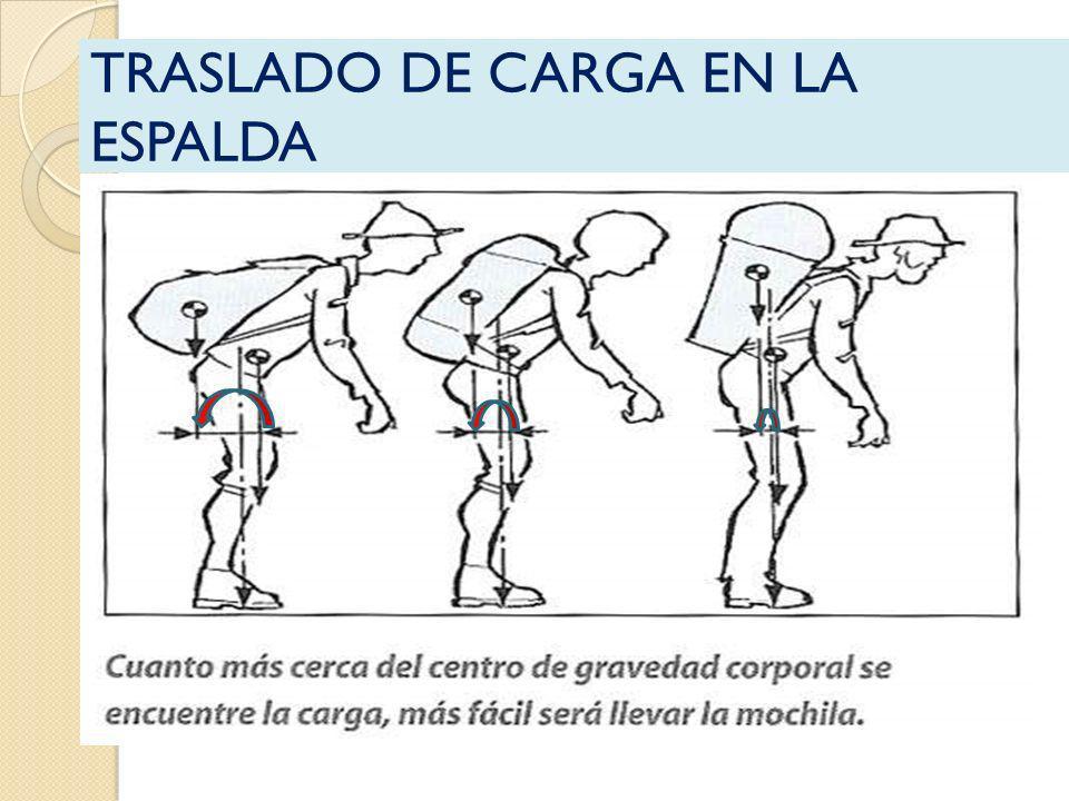 TRASLADO DE CARGA EN LA ESPALDA