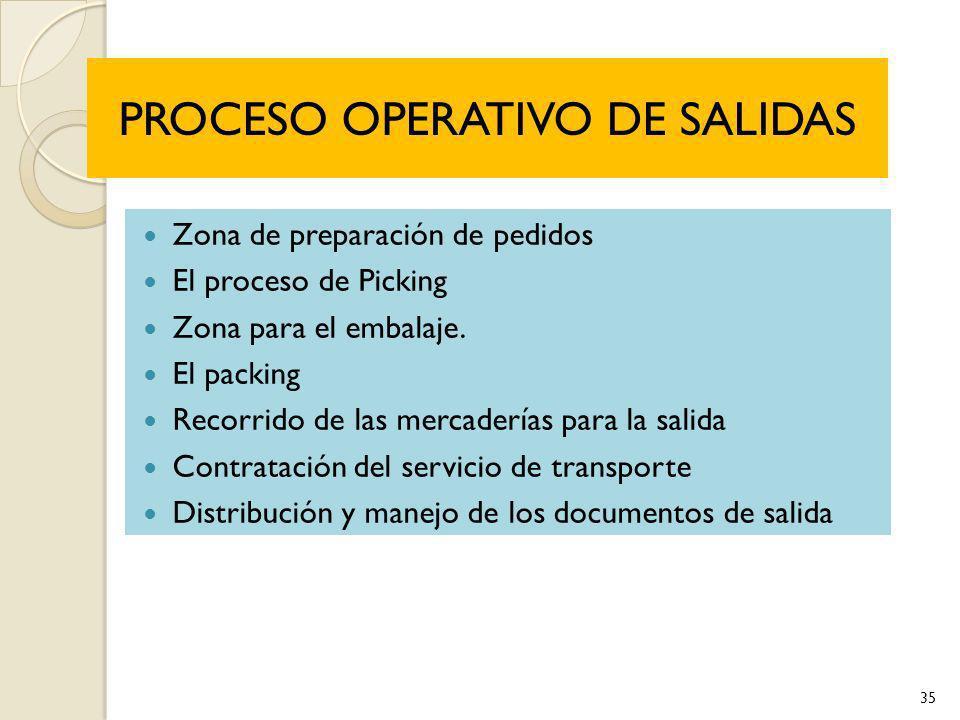 PROCESO OPERATIVO DE SALIDAS