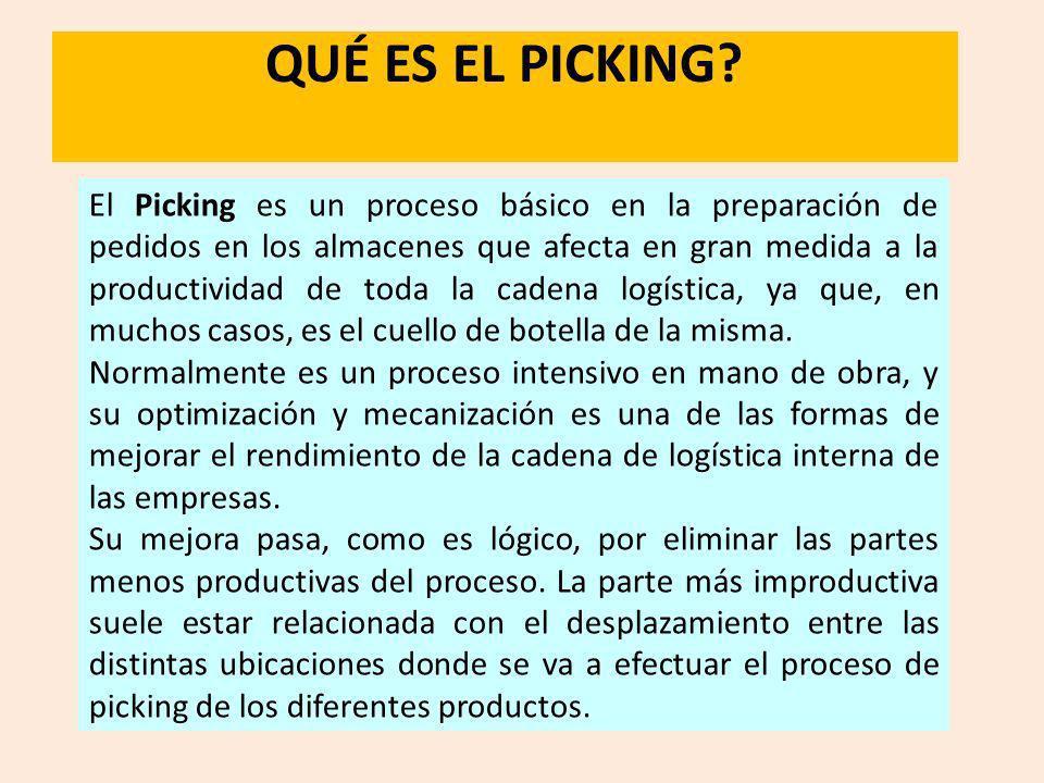 QUÉ ES EL PICKING