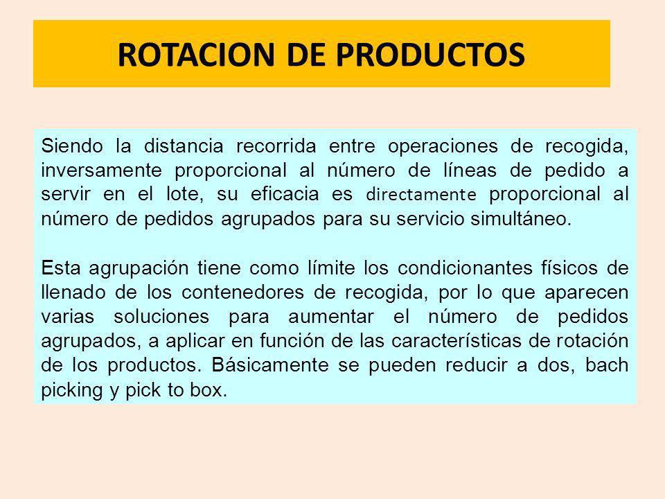 ROTACION DE PRODUCTOS