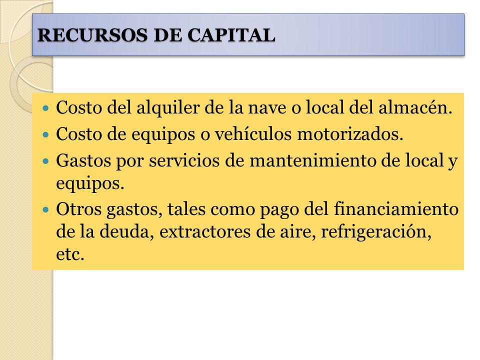 RECURSOS DE CAPITAL Costo del alquiler de la nave o local del almacén. Costo de equipos o vehículos motorizados.