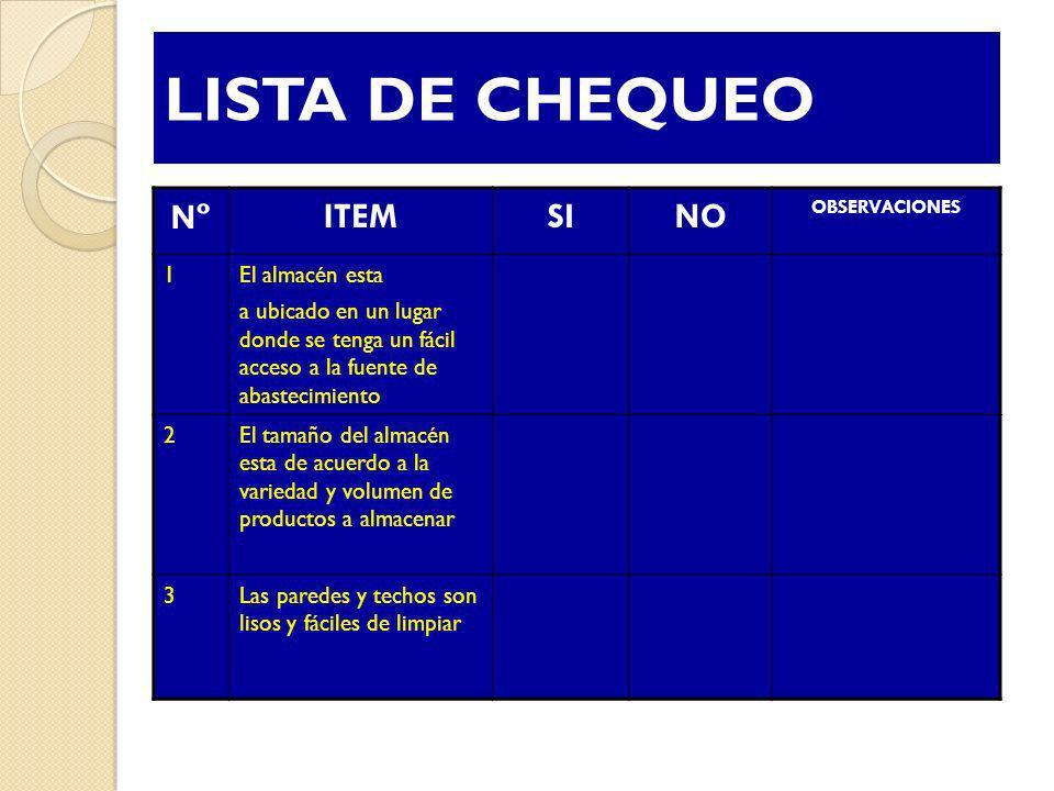 LISTA DE CHEQUEO Nº ITEM SI NO 1 El almacén esta