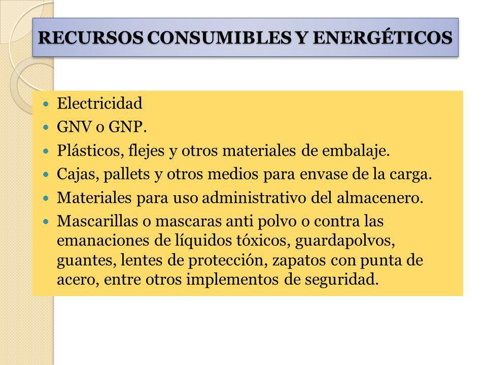 RECURSOS CONSUMIBLES Y ENERGÉTICOS