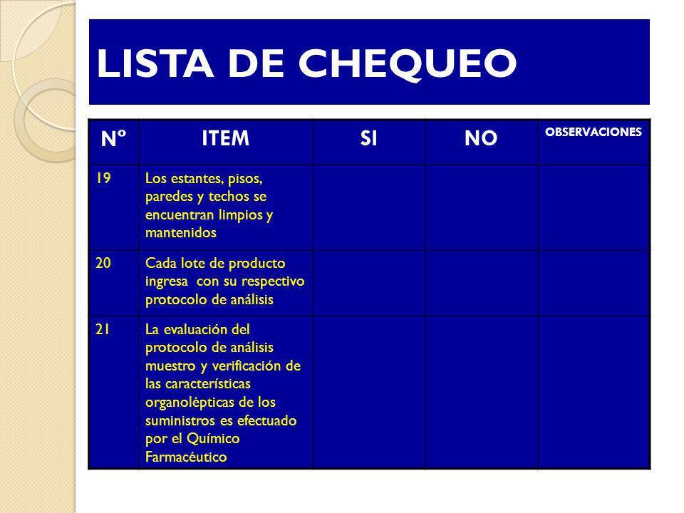 LISTA DE CHEQUEO Nº ITEM SI NO 19