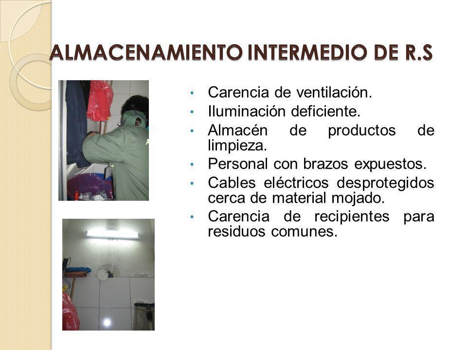 ALMACENAMIENTO INTERMEDIO DE R.S