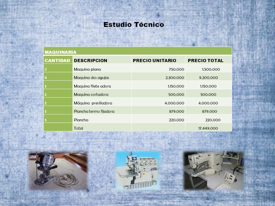 Estudio Técnico MAQUINARIA CANTIDAD DESCRIPCION PRECIO UNITARIO