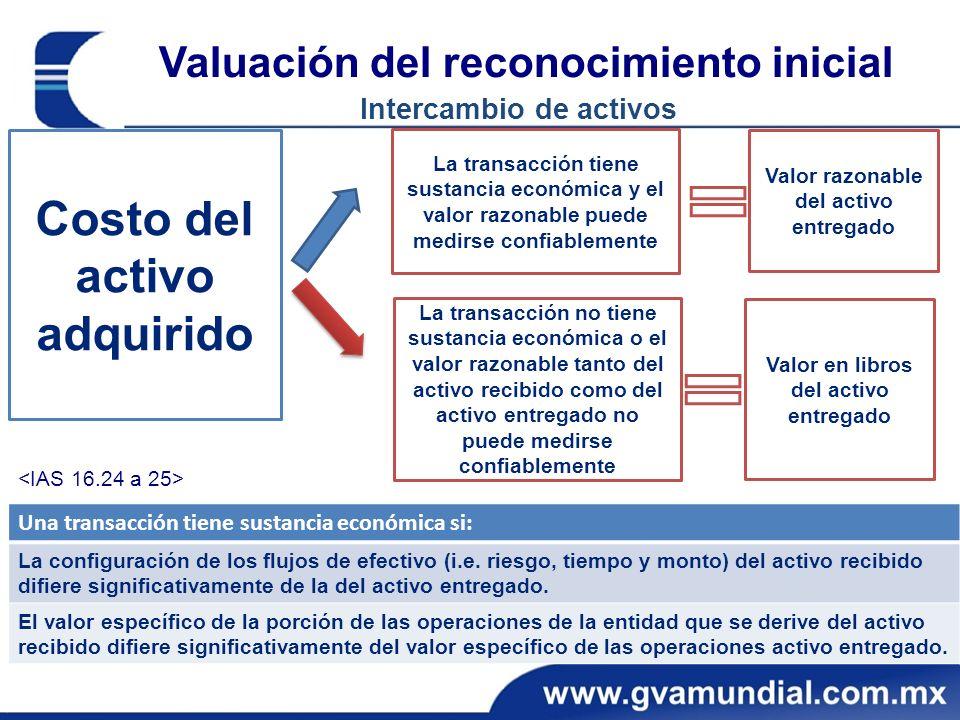 Valuación del reconocimiento inicial Intercambio de activos