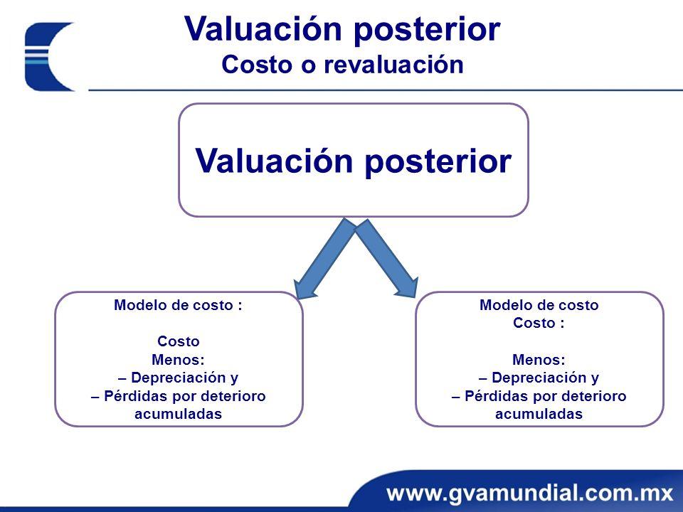 Valuación posterior Costo o revaluación