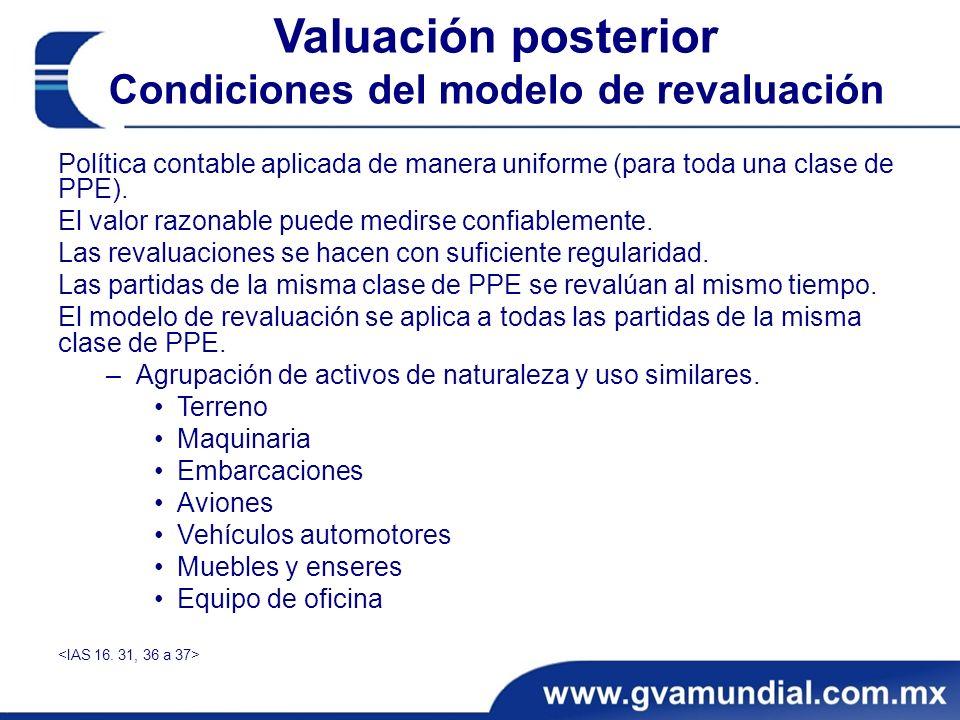 Valuación posterior Condiciones del modelo de revaluación