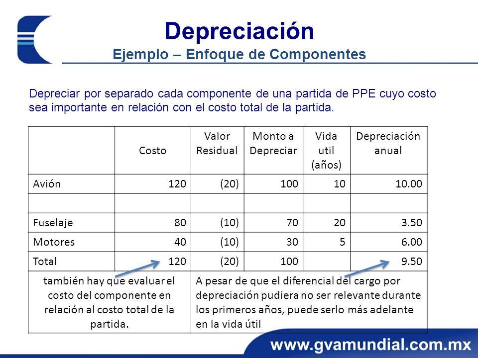 Depreciación Ejemplo – Enfoque de Componentes