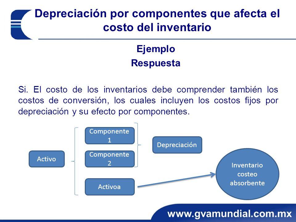 Depreciación por componentes que afecta el costo del inventario