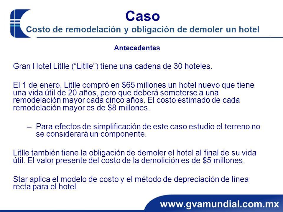 Caso Costo de remodelación y obligación de demoler un hotel