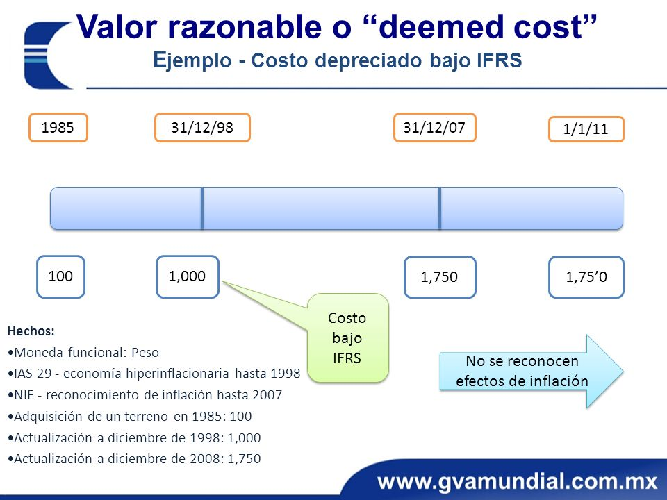Valor razonable o deemed cost Ejemplo - Costo depreciado bajo IFRS