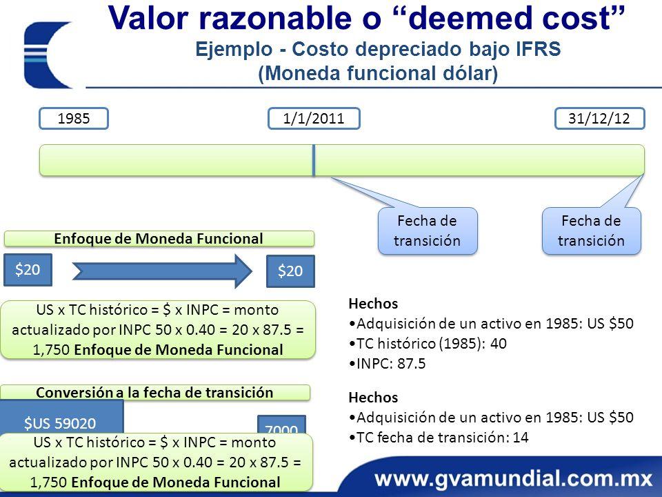 Enfoque de Moneda Funcional Conversión a la fecha de transición