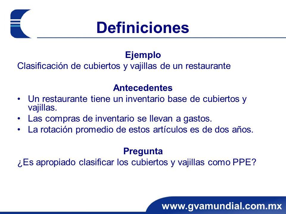 Definiciones Ejemplo. Clasificación de cubiertos y vajillas de un restaurante. Antecedentes.
