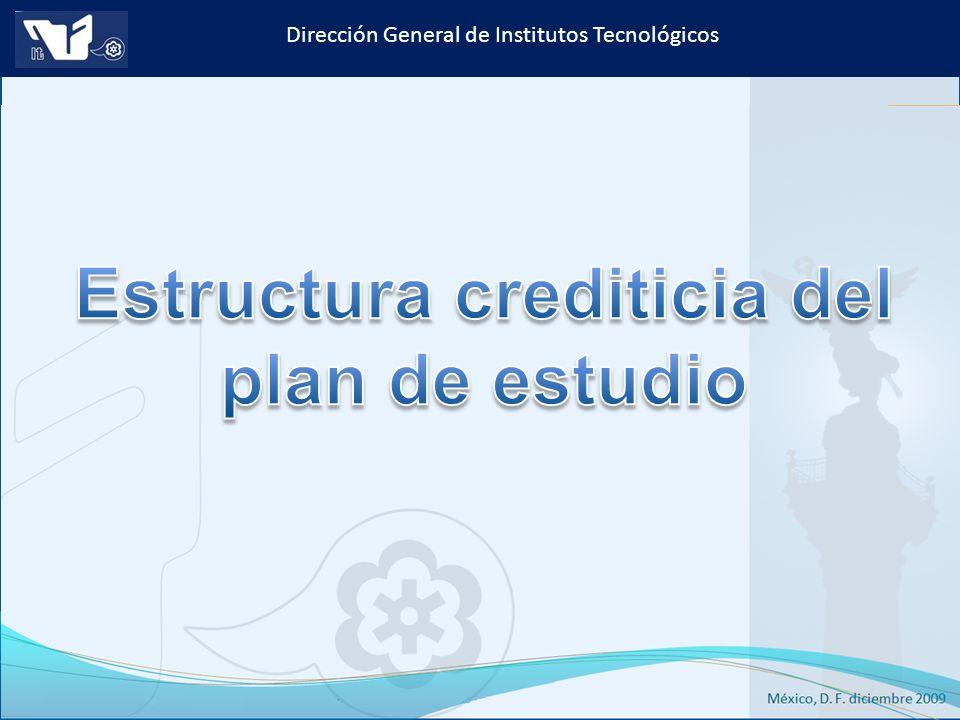 Estructura crediticia del plan de estudio