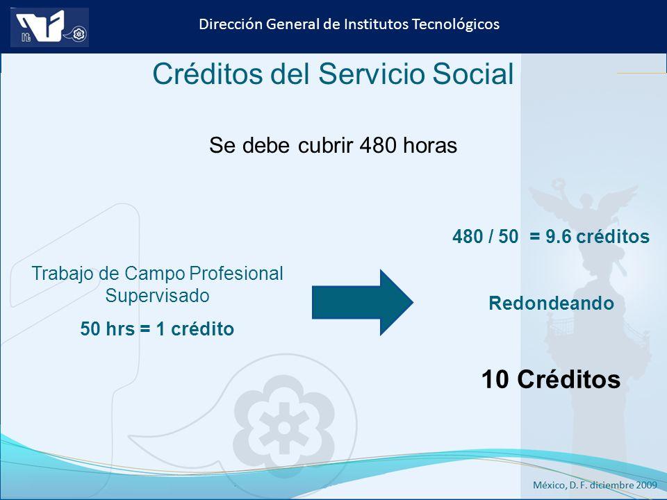 Créditos del Servicio Social