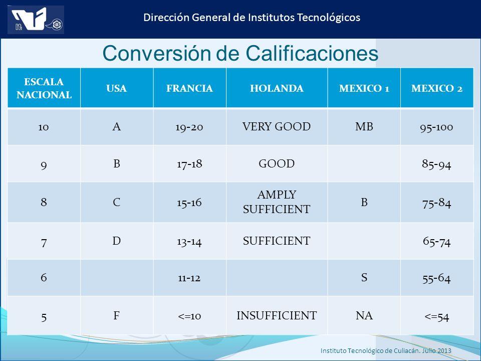 Conversión de Calificaciones