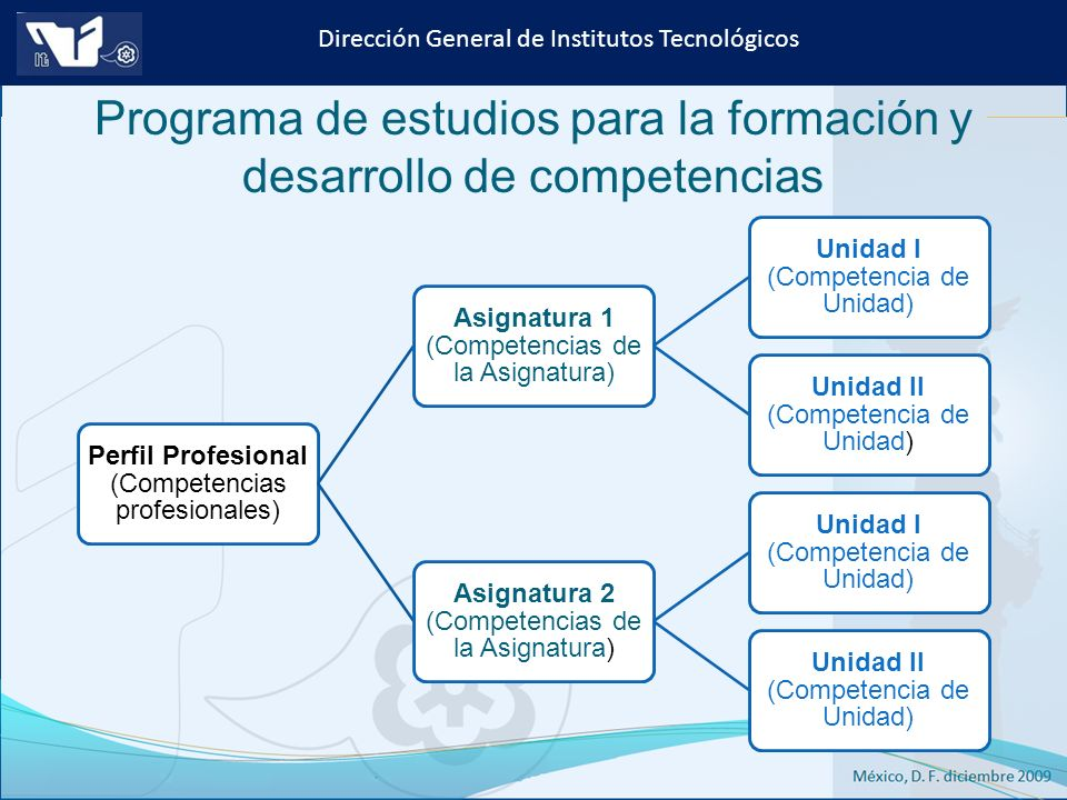 Programa de estudios para la formación y desarrollo de competencias