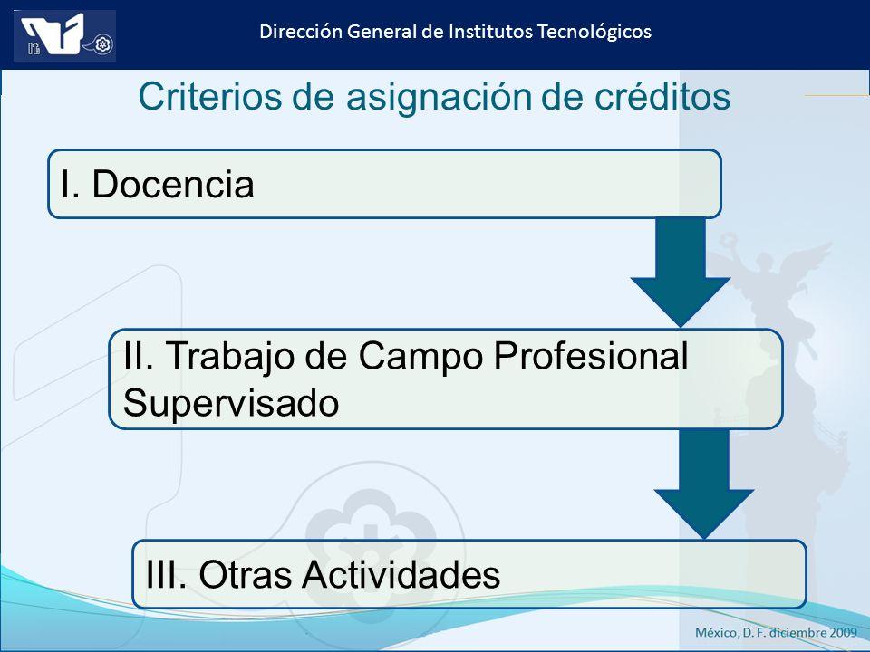Criterios de asignación de créditos