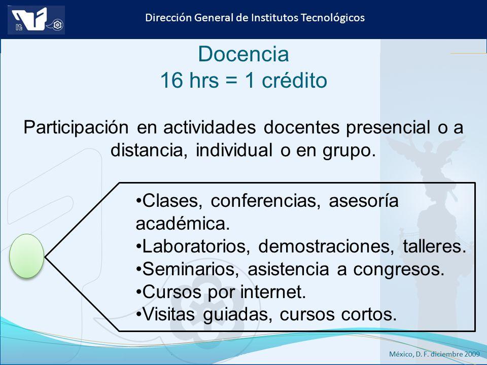 Docencia 16 hrs = 1 crédito. Participación en actividades docentes presencial o a distancia, individual o en grupo.