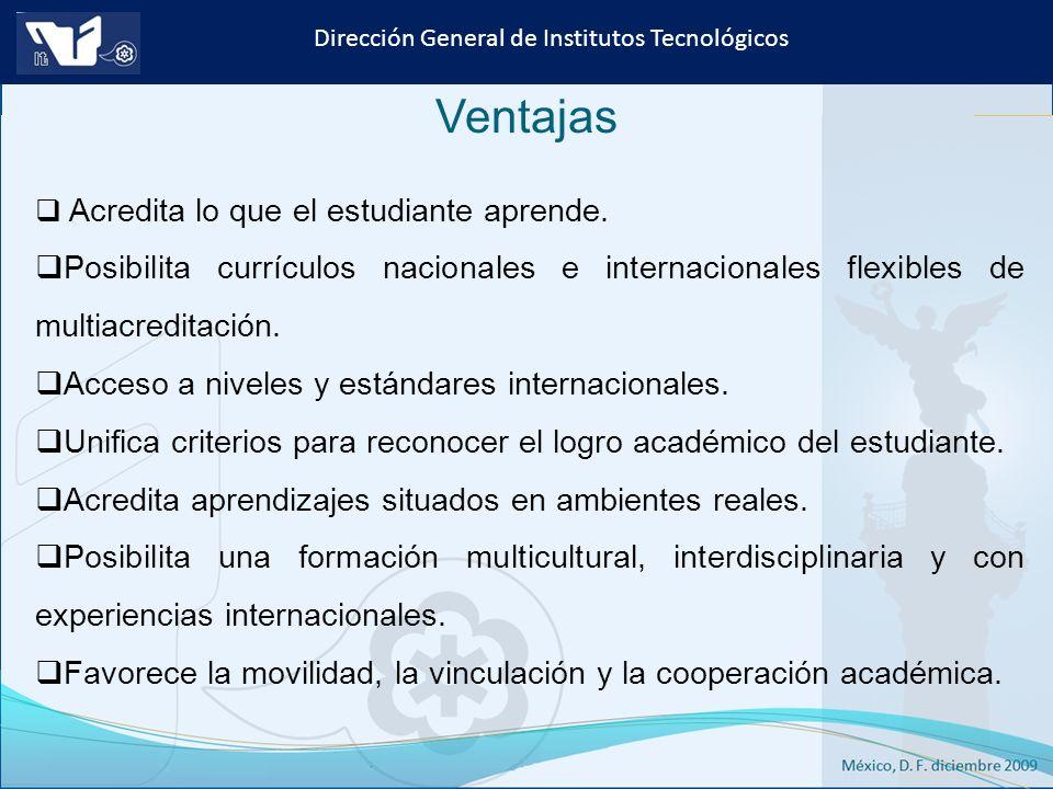 Ventajas Acredita lo que el estudiante aprende. Posibilita currículos nacionales e internacionales flexibles de multiacreditación.