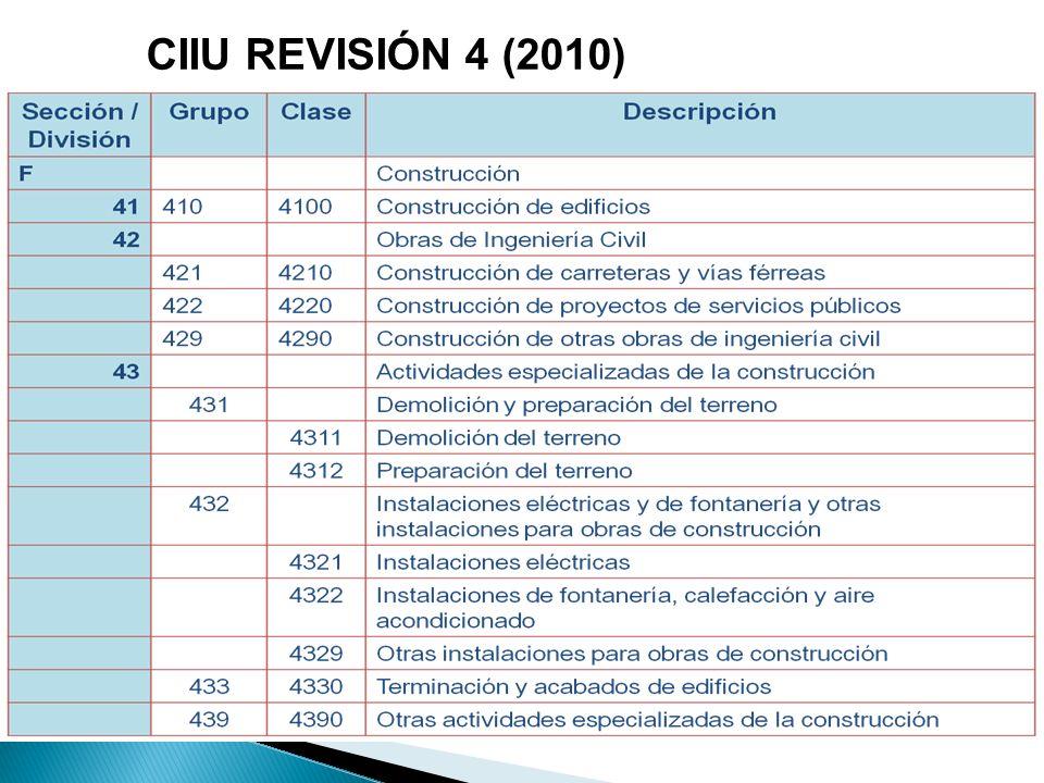 CIIU REVISIÓN 4 (2010)